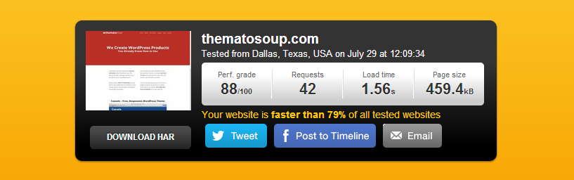 ThematoSoup Pingdom result using MaxCDN