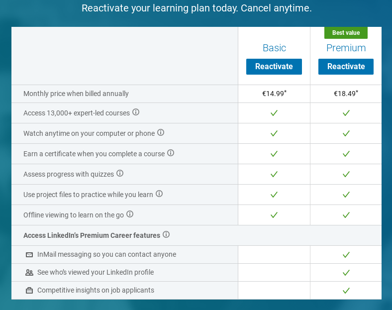 LinkedIn Learning Plans Overview